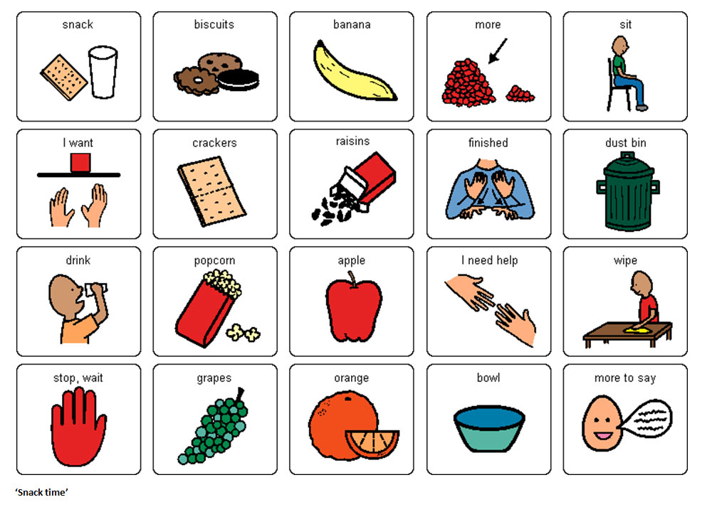 photo relating to Picture Cards for Autism Printable known as How I Do It: Utilizing PODD textbooks and Assisted Language Shows